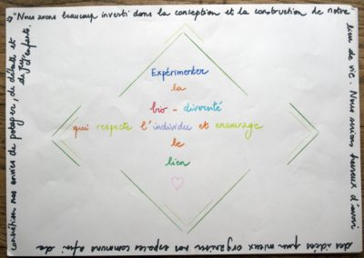 permaculture_urbaine_design_Echappée_1