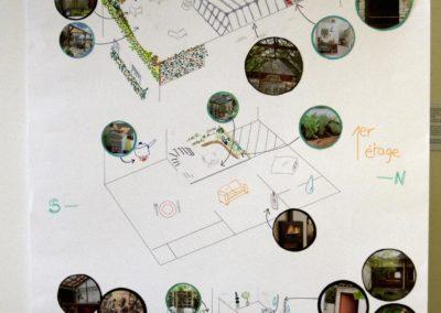 permaculture_urbaine_design_rue-préau_1