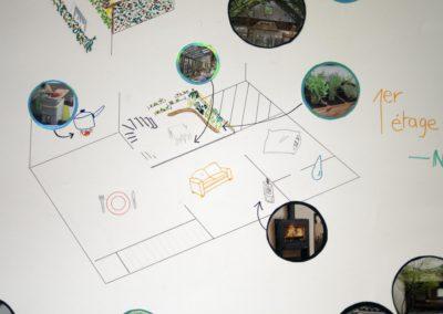 permaculture_urbaine_design_rue-préau_3
